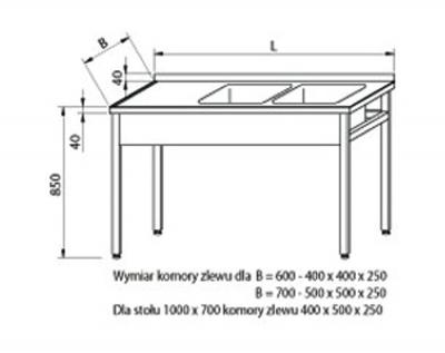 Stół z dwoma zlewami RMS
